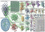 g20 Twitter NodeXL SNA Map and Report for Friday, 13 November 2015 at 20:46 UTC